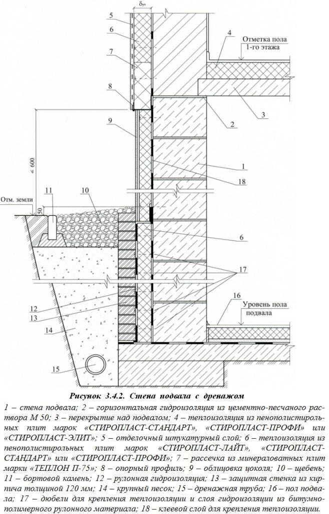 Утепление бетонных полов, подвала и фундамента пенопластом